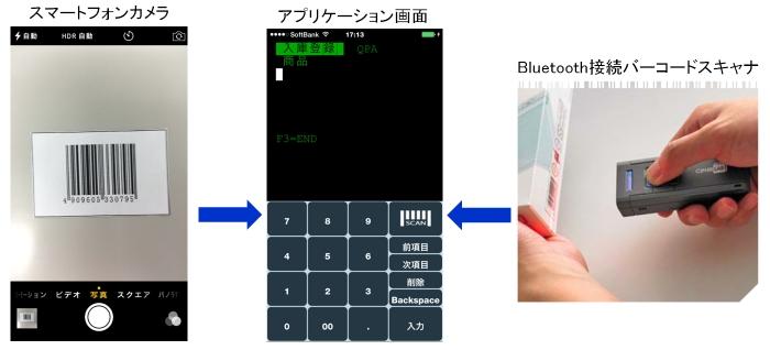 Barcode_Input
